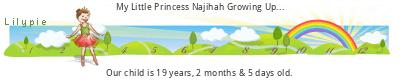 Lilypie Kids Birthday (wUa0)