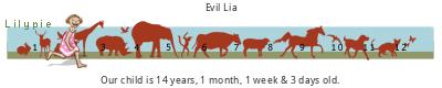 Lilypie Kids Birthday (xHp7)